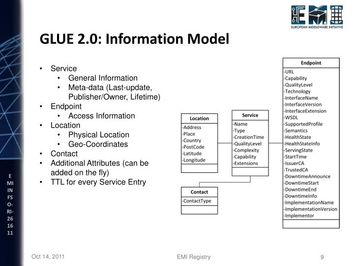 GLUE 2.0: Information Model