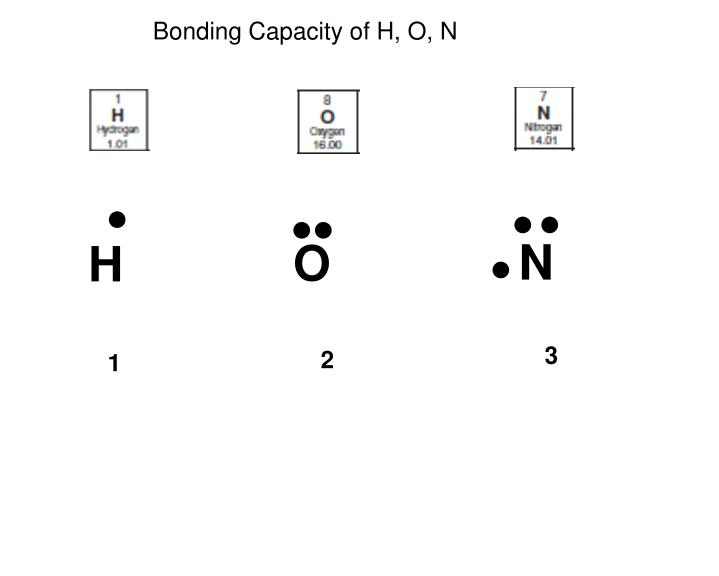 Bonding Capacity of H, O, N