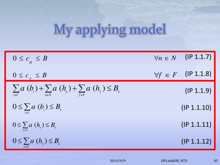 My applying model