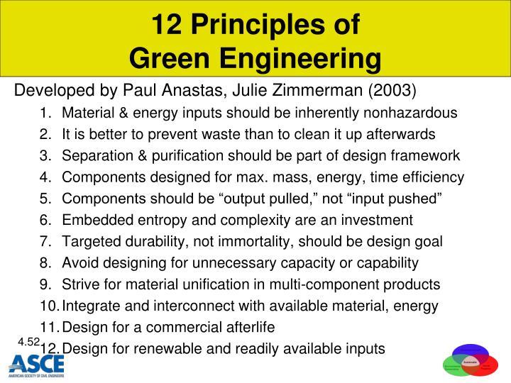 12 Principles of
