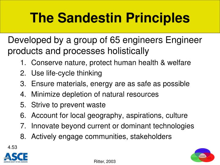 The Sandestin Principles