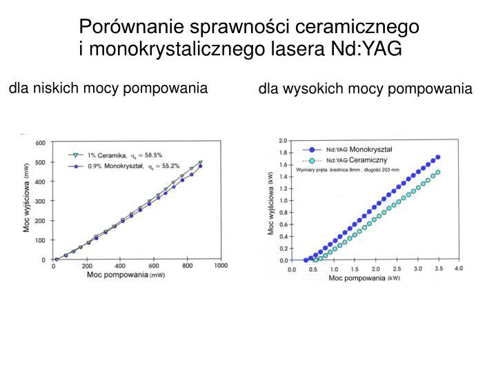 Porównanie sprawności ceramicznego