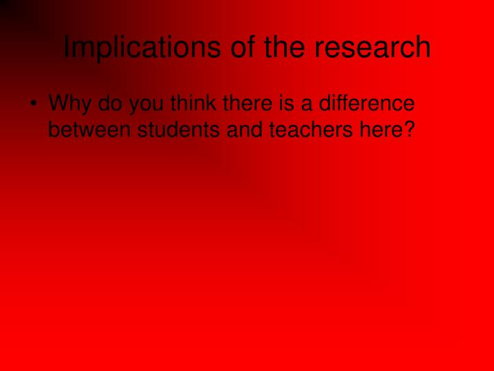 Implications of the research