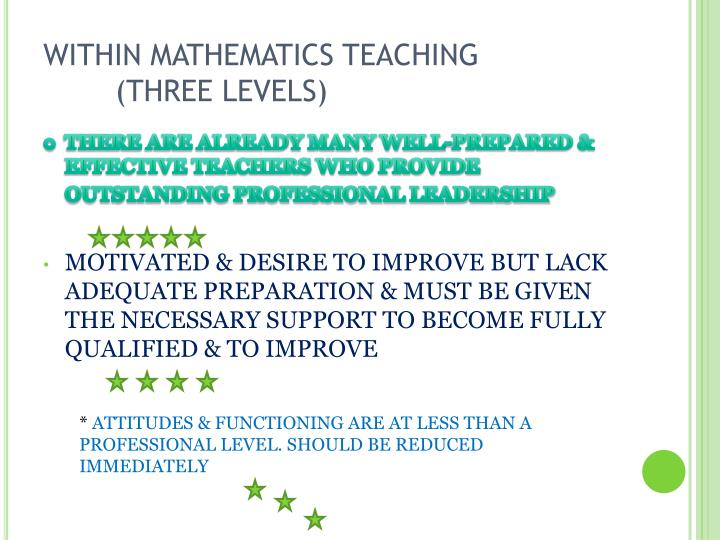 WITHIN MATHEMATICS TEACHING(THREE LEVELS)