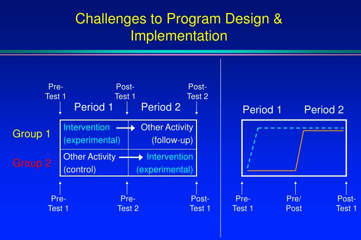 Challenges to Program Design & Implementation