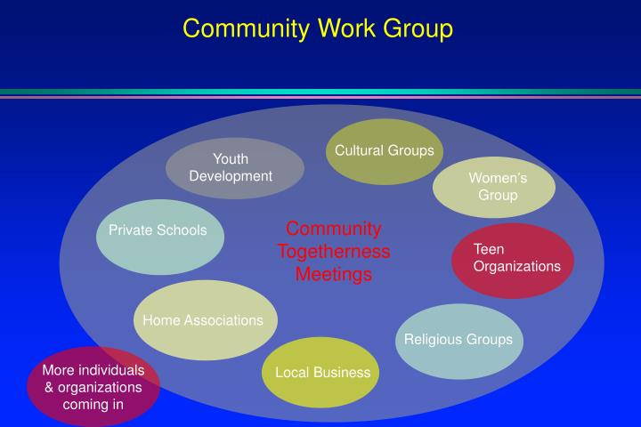 Community Work Group