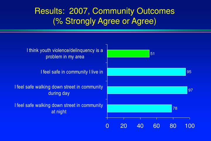 Results:  2007, Community Outcomes