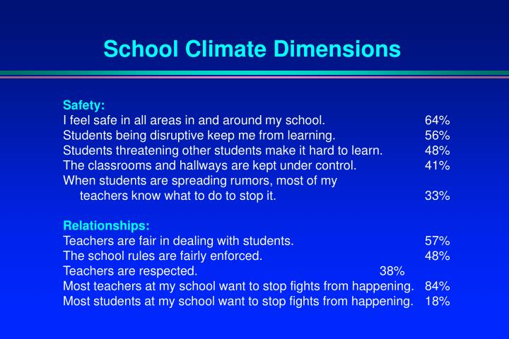 School Climate Dimensions