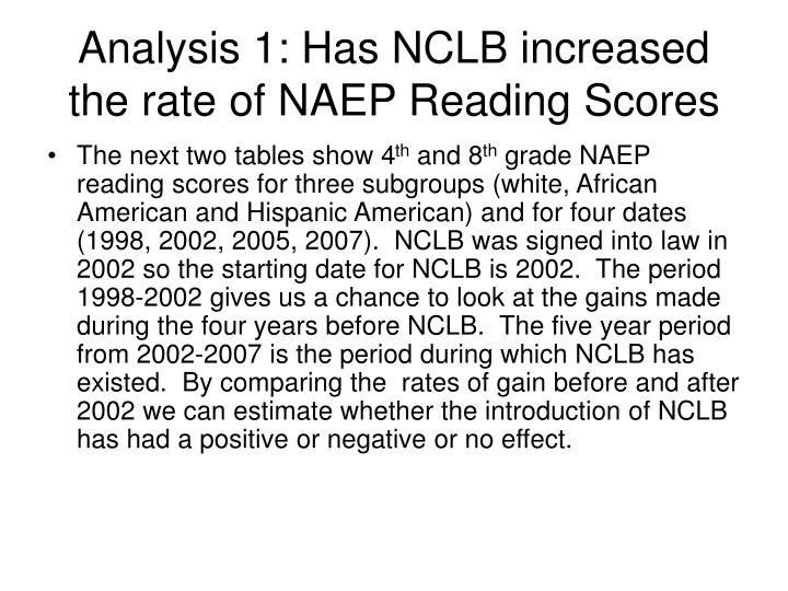 Analysis 1: Has NCLB increased the rate of NAEP Reading Scores