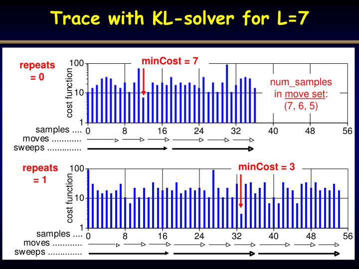 Trace with KL-solver for L=7