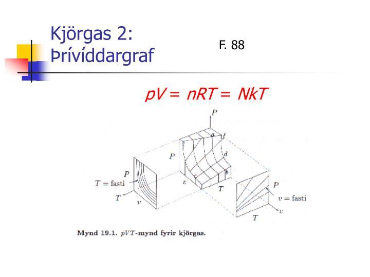Kjörgas 2: Þrívíddargraf