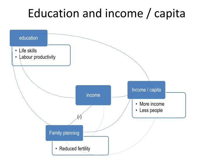 Education and income / capita