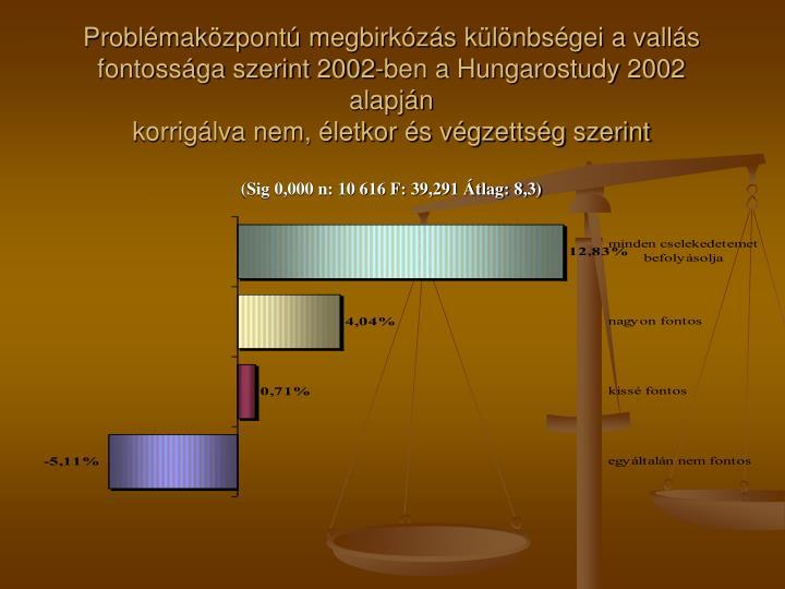 Problémaközpontú megbirkózás különbségei a vallás fontossága szerint 2002-ben a Hungarostudy 2002 alapján