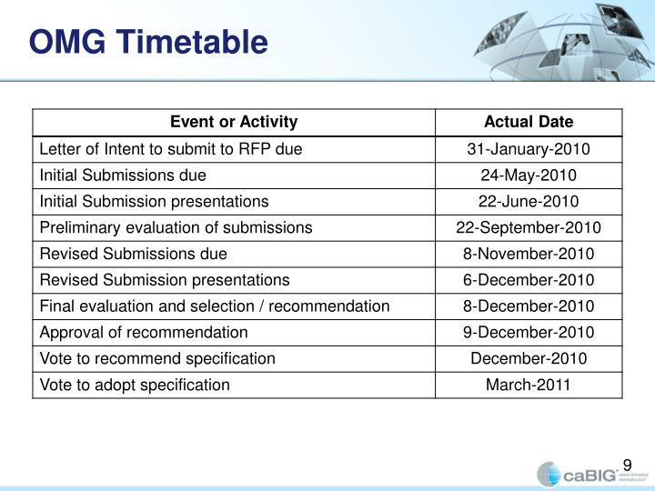 OMG Timetable