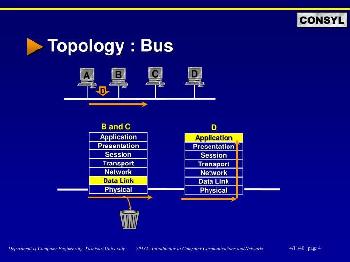 Topology : Bus