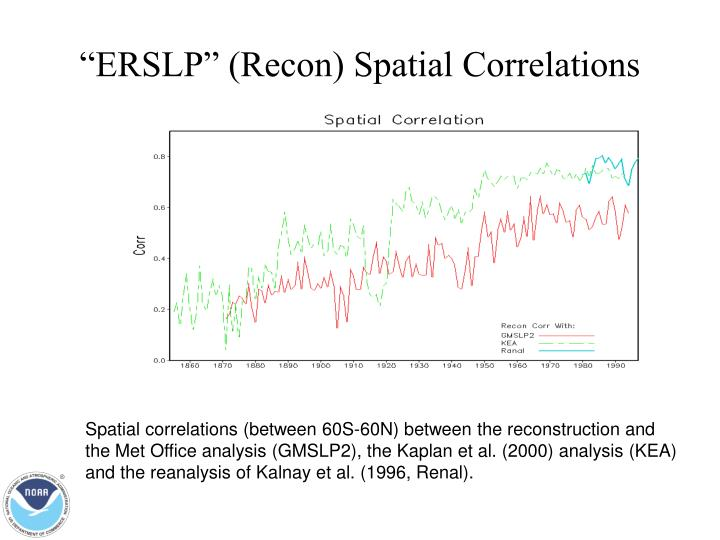 """ERSLP"" (Recon) Spatial Correlations"