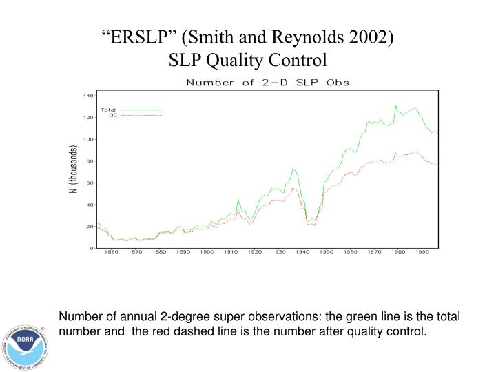 """ERSLP"" (Smith and Reynolds 2002)"