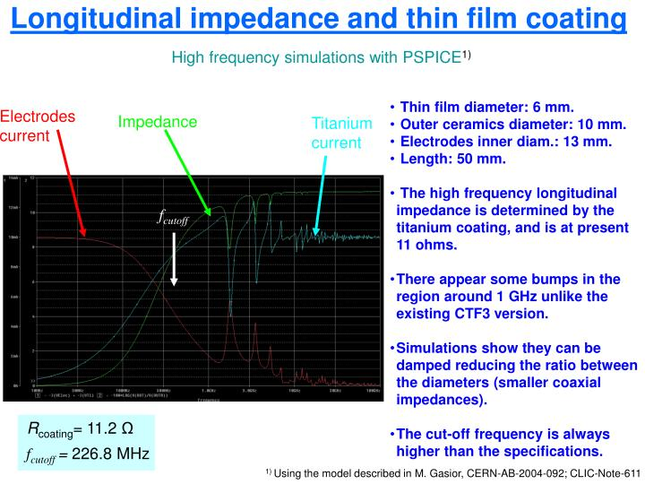 Longitudinal impedance and thin film coating