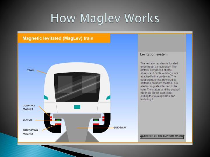 how to maglev trains start