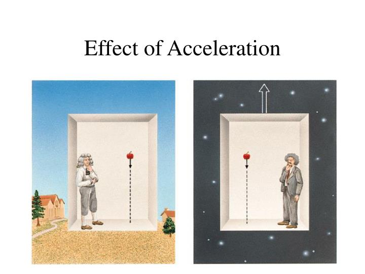 Effect of Acceleration