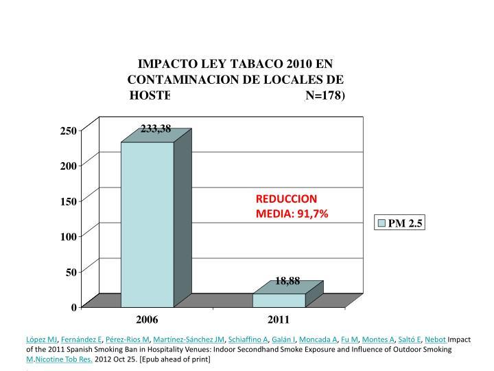 REDUCCION MEDIA: 91,7%