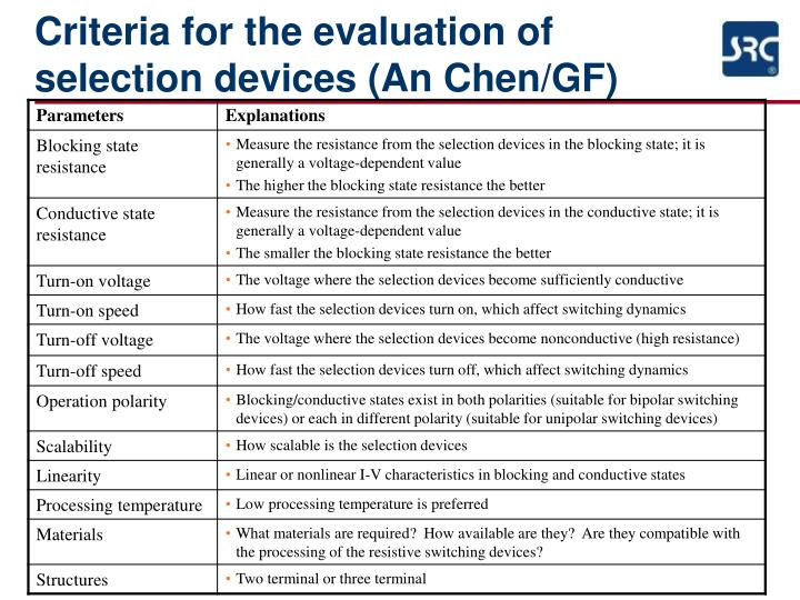 Criteria for the evaluation of selection devices (An Chen/GF)