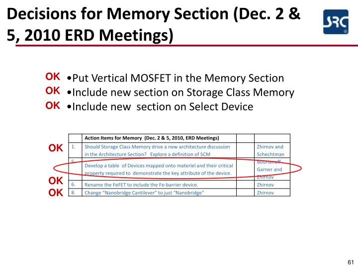 Decisions for Memory Section (Dec. 2 & 5, 2010 ERD Meetings)