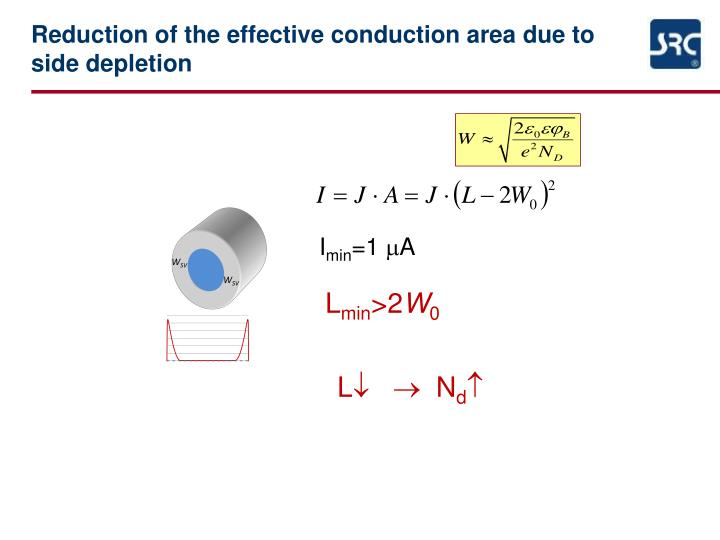 Reduction of the effective conduction area due to side depletion