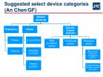 suggested select device categories an chen gf