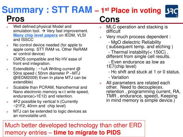 Summary : STT RAM