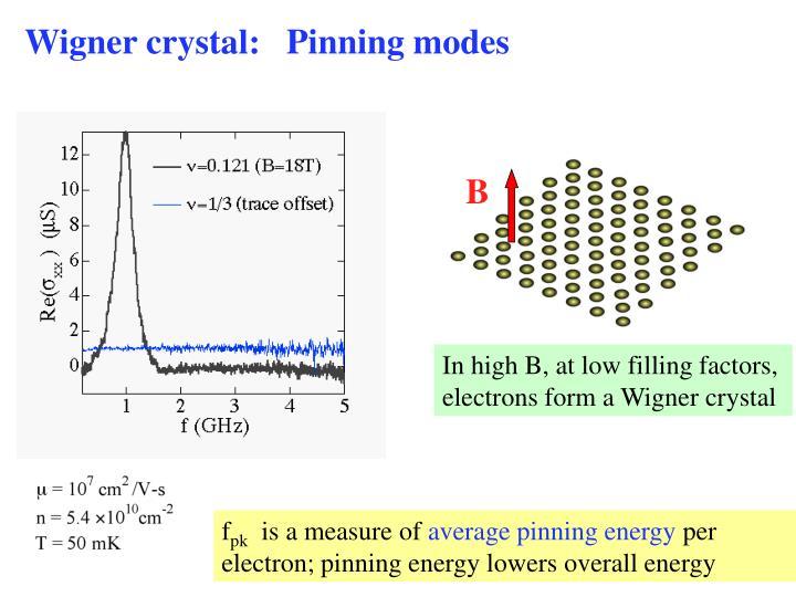 Wigner crystal:   Pinning modes