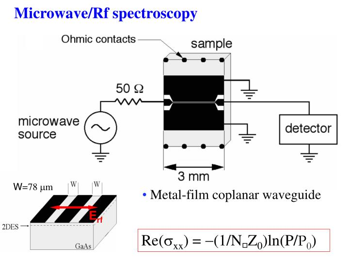 Microwave/Rf spectroscopy
