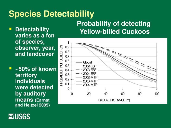 Species Detectability