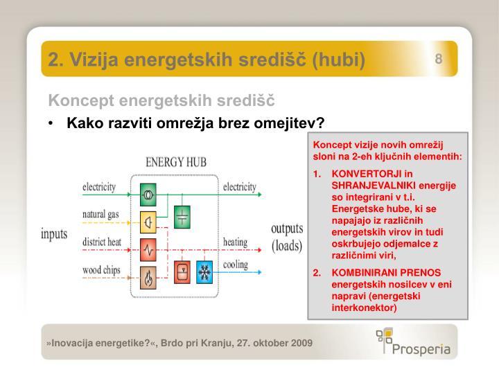 2. Vizija energetskih središč (hubi)