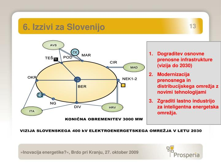 6. Izzivi za Slovenijo