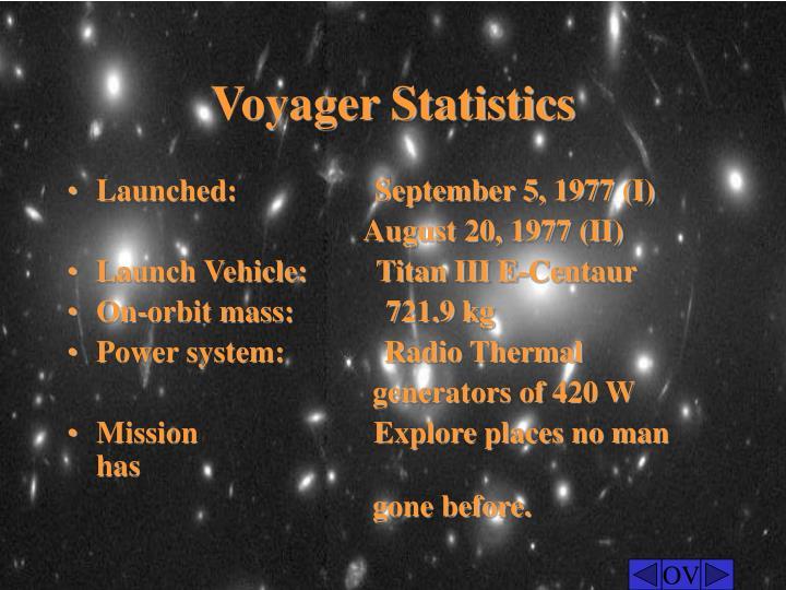 Voyager Statistics