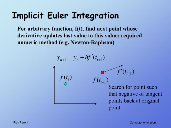 Implicit Euler Integration