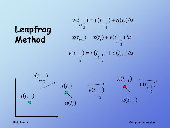 Leapfrog Method