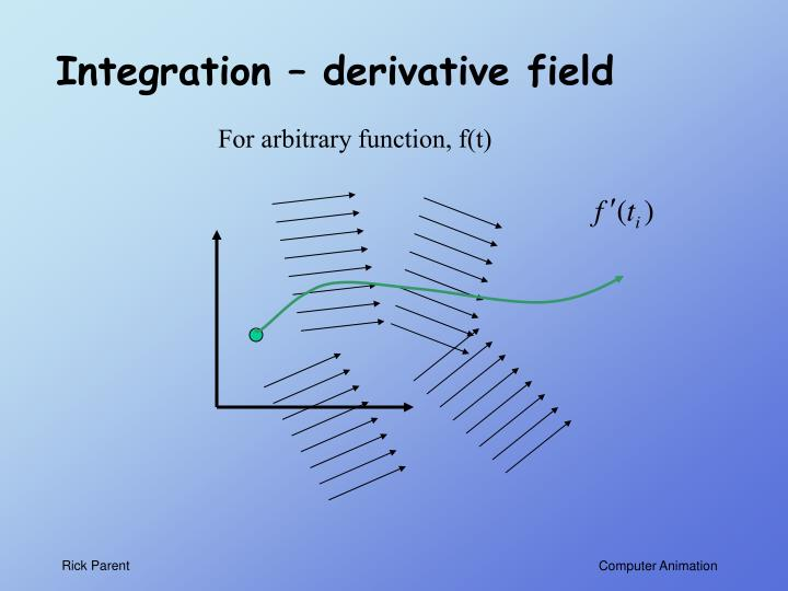 Integration – derivative field
