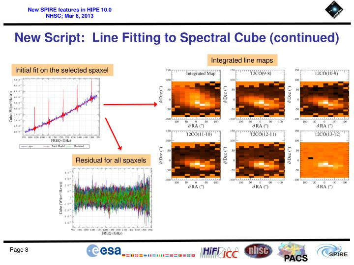 New Script:  Line Fitting to Spectral Cube (continued)