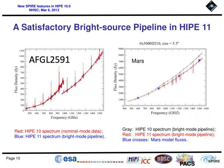 A Satisfactory Bright-source Pipeline in HIPE 11