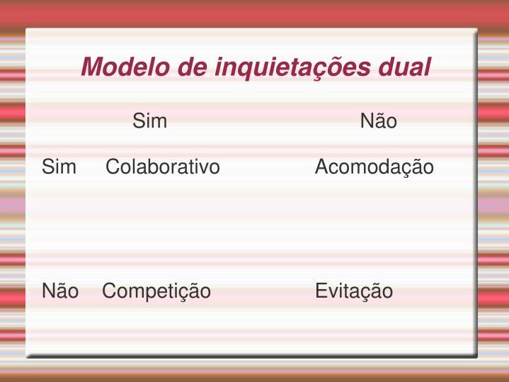 Modelo de inquietações dual