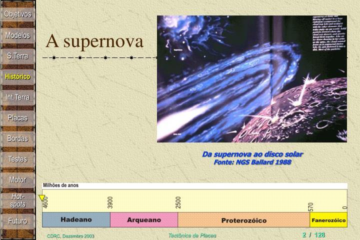 Da supernova ao disco solar