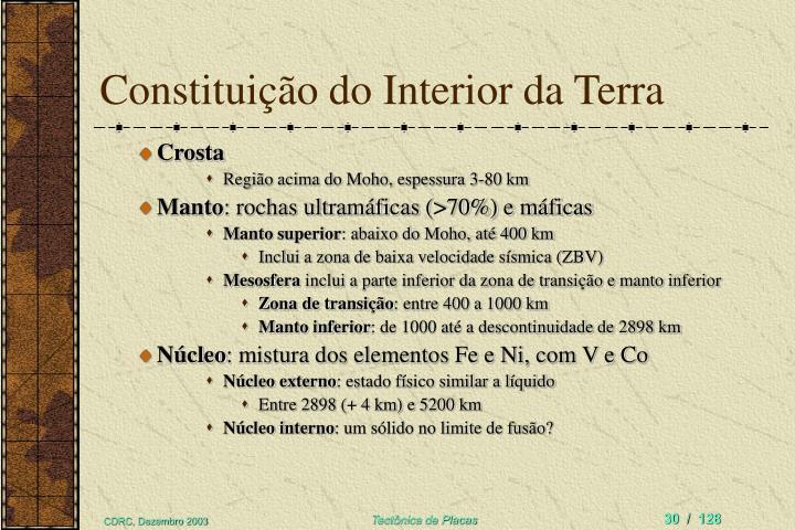 Constituição do Interior da Terra
