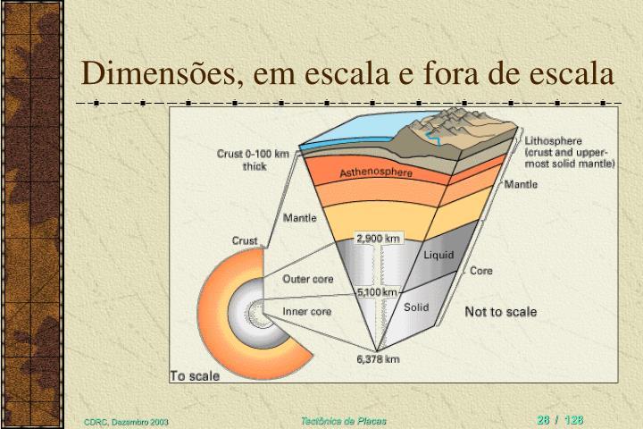 Dimensões, em escala e fora de escala