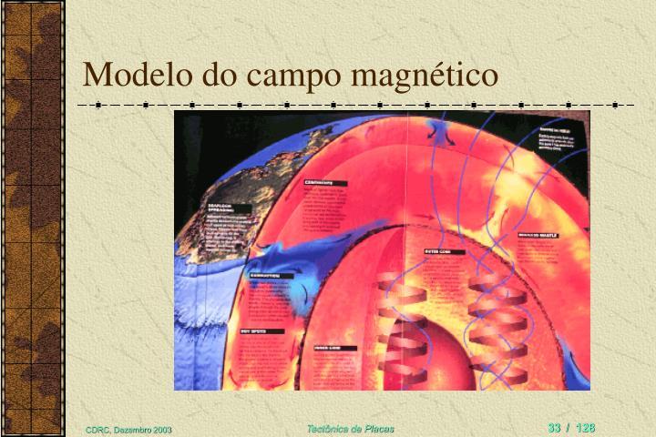 Modelo do campo magnético