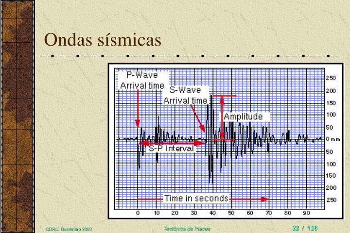 Ondas sísmicas