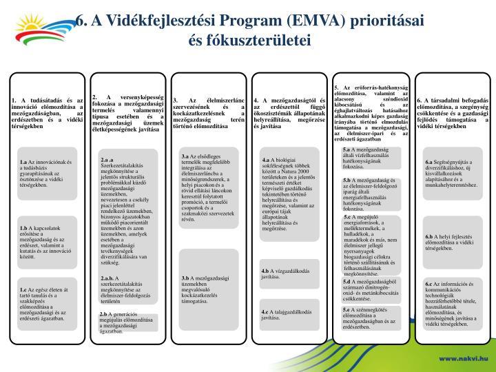 6. A Vidékfejlesztési Program (EMVA) prioritásai
