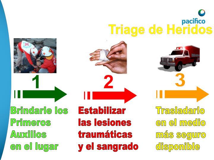 Triage de Heridos