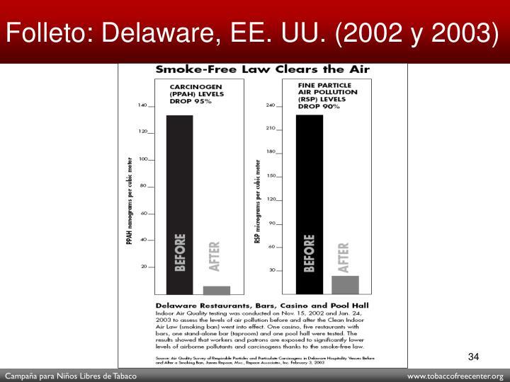 Folleto: Delaware, EE. UU. (2002 y 2003)